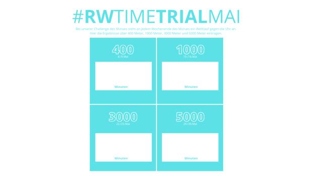 #RWTimeTrialMai-Ergebnisse