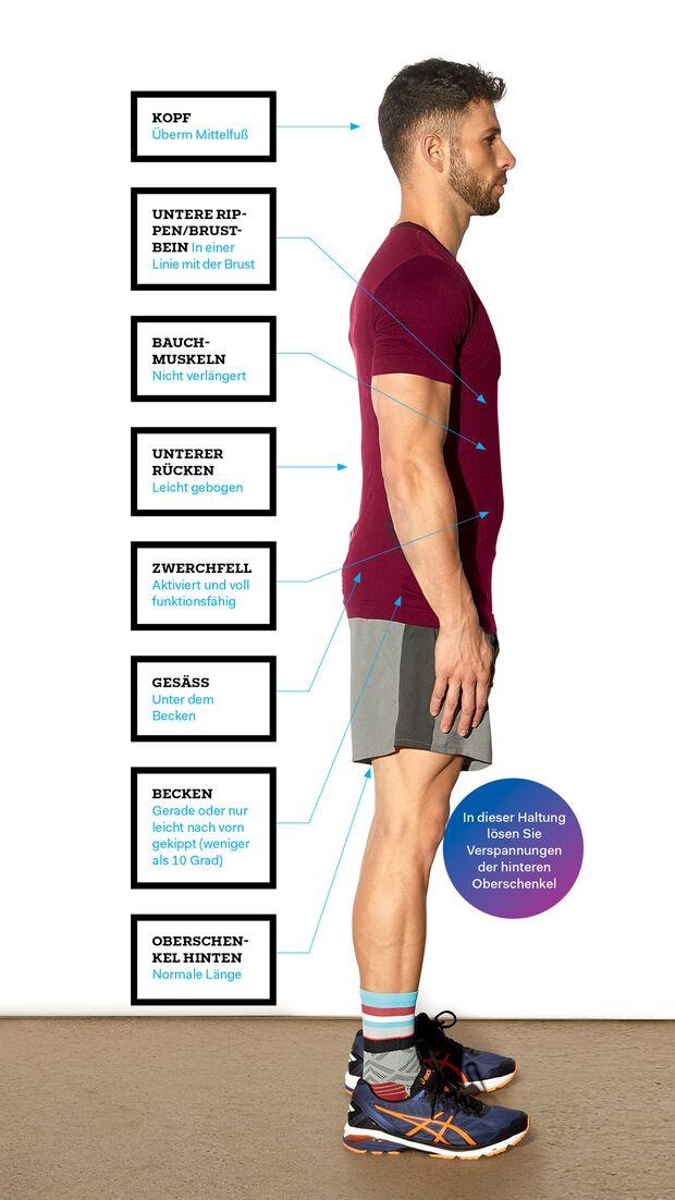 Gesunde Körperhaltung