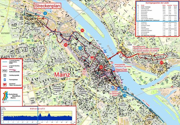Gutenberg-Marathon Mainz Strecke 2017