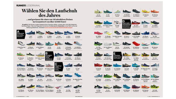 Laufschuh-Wahl des Jahres 2020